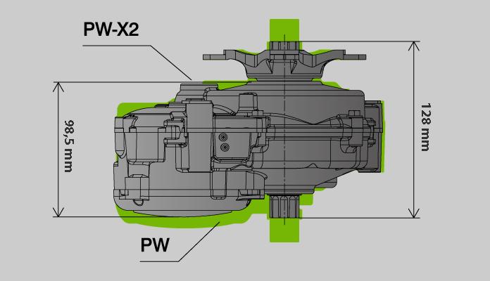 Yamaha PW-X2 benefit